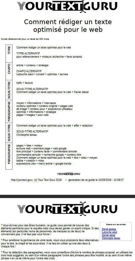 guide rédactionnel your text guru