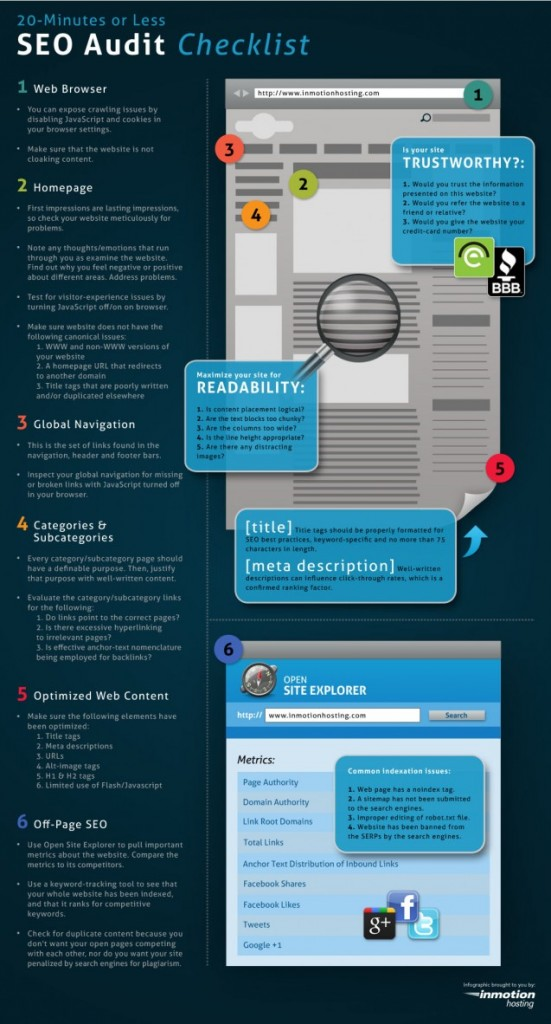 audit referencement infographie seo